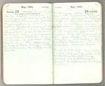 January-May 1904, World Tour, Part V Image 77