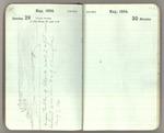 January-May 1904, World Tour, Part V Image 80