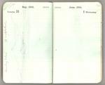 January-May 1904, World Tour, Part V Image 81