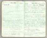 January-May 1904, World Tour, Part V Image 97