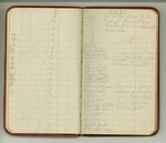 August-October 1911, Trip to South America, Part I Image 16 by John Muir
