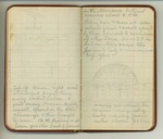 August-October 1911, Trip to South America, Part I Image 28 by John Muir