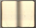 October-November 1911, Trip to South America, Part II Image 21 by John Muir