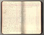 November 1911-March 1912, Trip to South America, Part III, and Trip to Africa Image 18