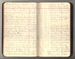 November 1911-March 1912, Trip to South America, Part III, and Trip to Africa Image 24