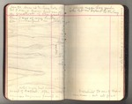 November 1911-March 1912, Trip to South America, Part III, and Trip to Africa Image 29 by John Muir