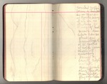November 1911-March 1912, Trip to South America, Part III, and Trip to Africa Image 35