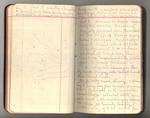 November 1911-March 1912, Trip to South America, Part III, and Trip to Africa Image 40
