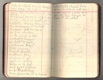 November 1911-March 1912, Trip to South America, Part III, and Trip to Africa Image 42 by John Muir