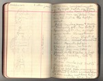 November 1911-March 1912, Trip to South America, Part III, and Trip to Africa Image 43