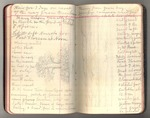 November 1911-March 1912, Trip to South America, Part III, and Trip to Africa Image 44 by John Muir