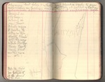 November 1911-March 1912, Trip to South America, Part III, and Trip to Africa Image 48 by John Muir