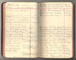 November 1911-March 1912, Trip to South America, Part III, and Trip to Africa Image 53