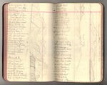 November 1911-March 1912, Trip to South America, Part III, and Trip to Africa Image 56 by John Muir